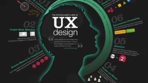 Làm sao để trở thành một UX designer giỏi.