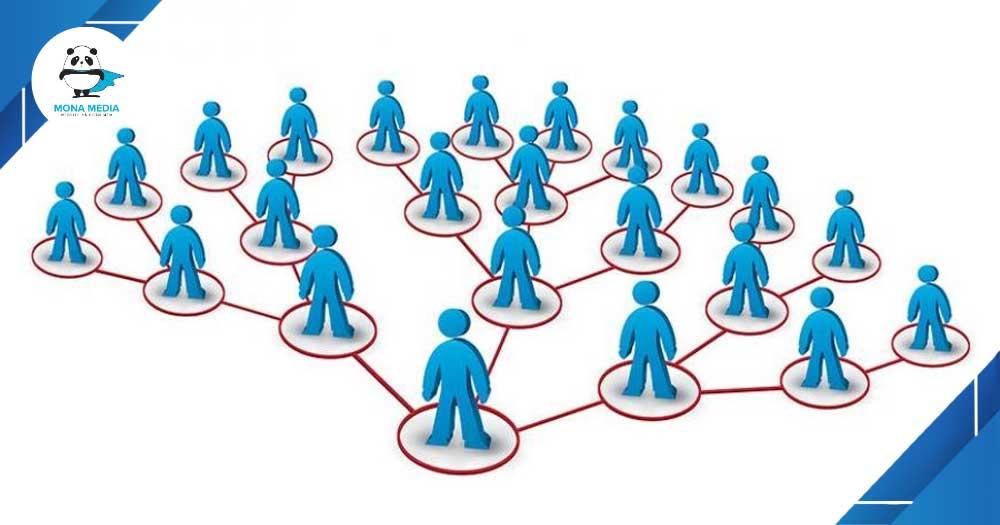 Mạng lưới kinh doanh