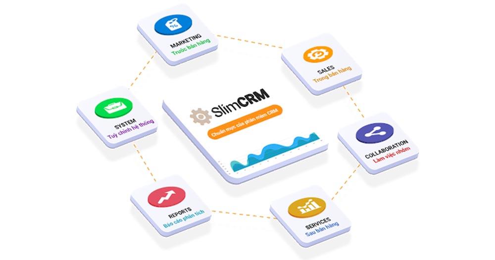 Sử dụng phần mềm SlimCRM được tin tưởng tại nhiều doanh nghiệp