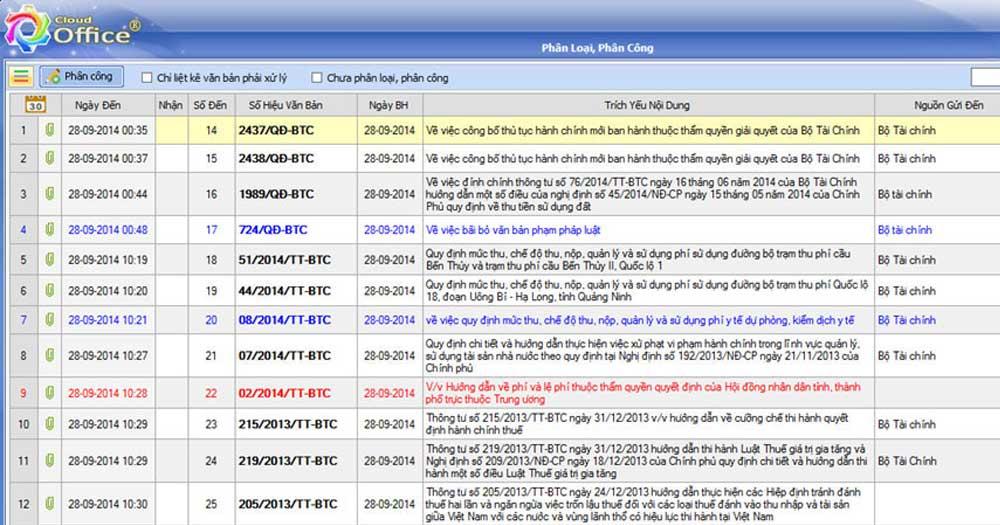 Phần mềm quản lý CloudOffice