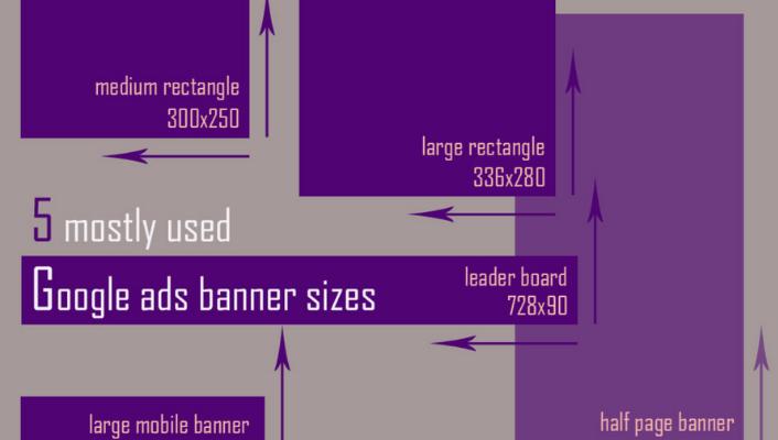 kích thước thiết kế biểu ngữ
